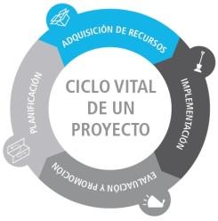 serviceproject_webinargraphic_ES-03